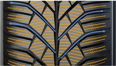 Správná péče o pneumatiky
